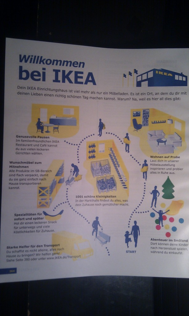 IKEA nimmt ihre Kinder in Zahlung